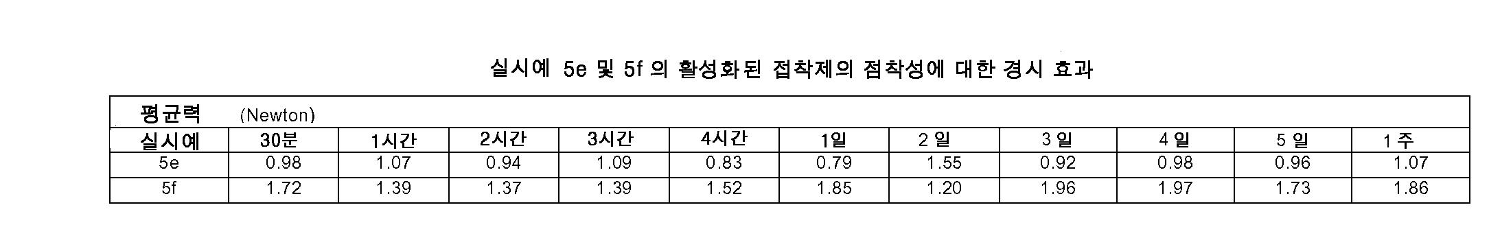 Figure 112011019747644-pct00013