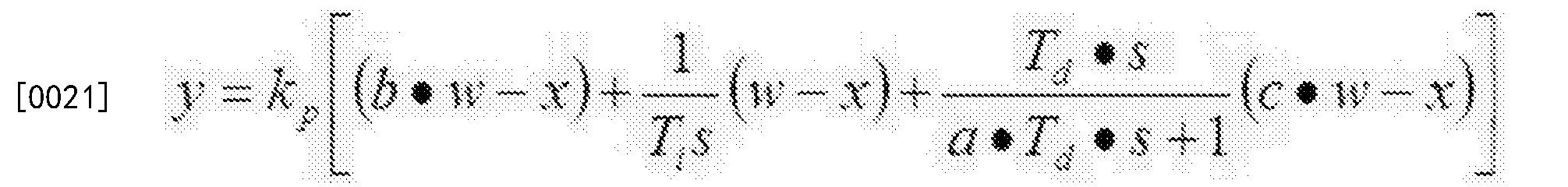 Figure CN106015131BD00071