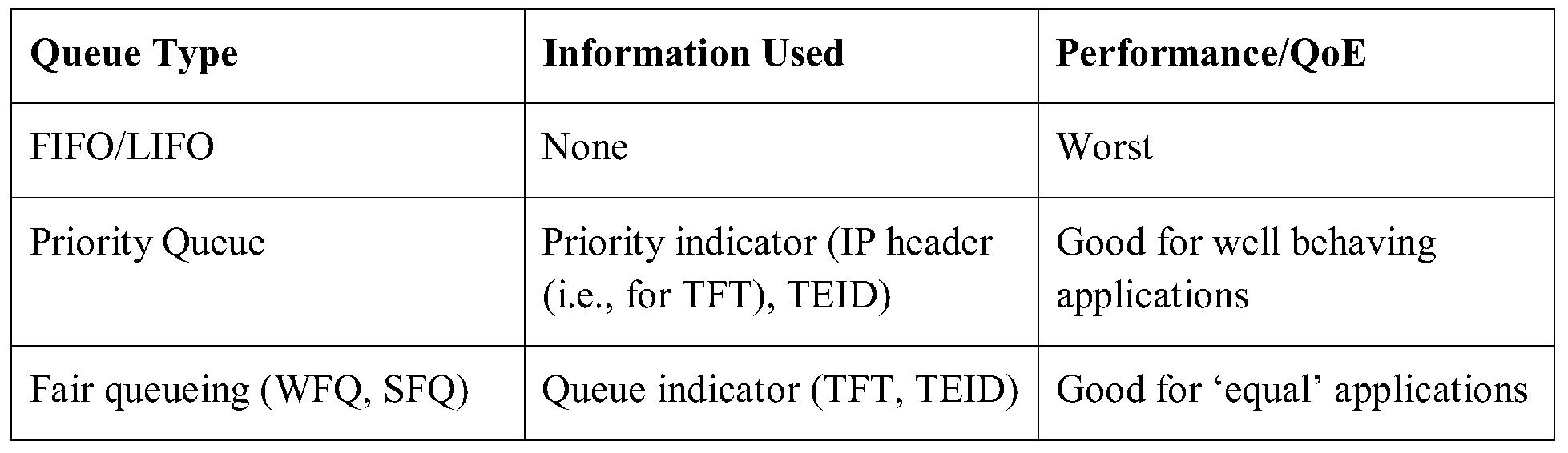 Figure PCTCN2017098084-appb-000001