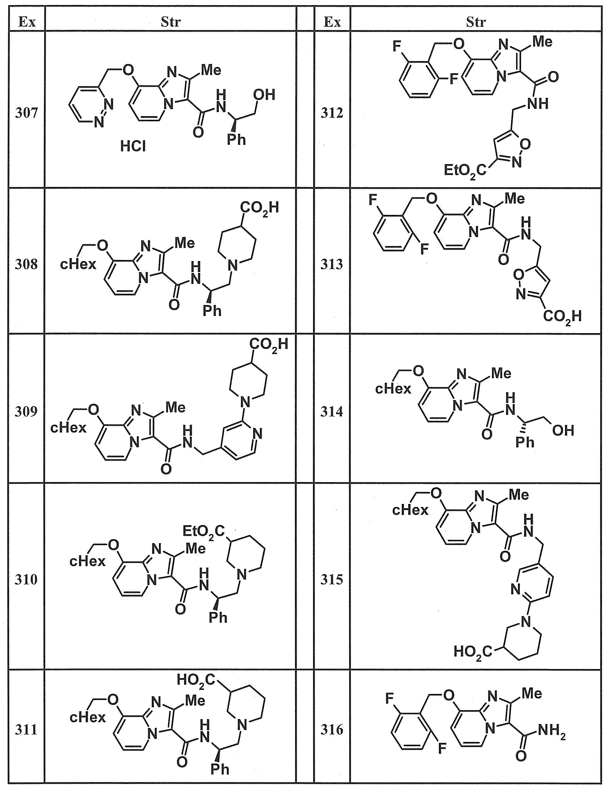 Figure JPOXMLDOC01-appb-T000081