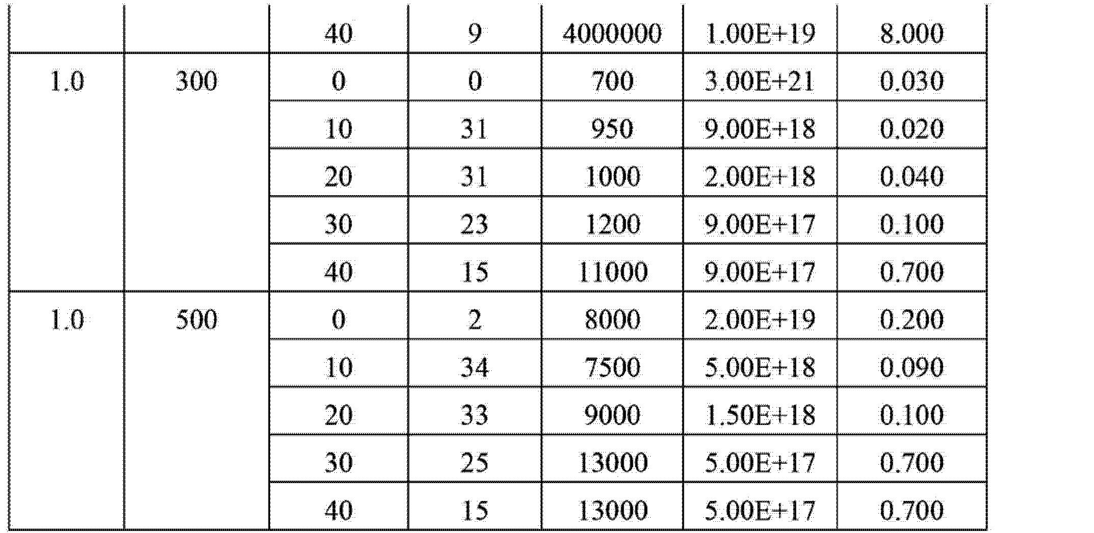 Figure CN103151378AD00201