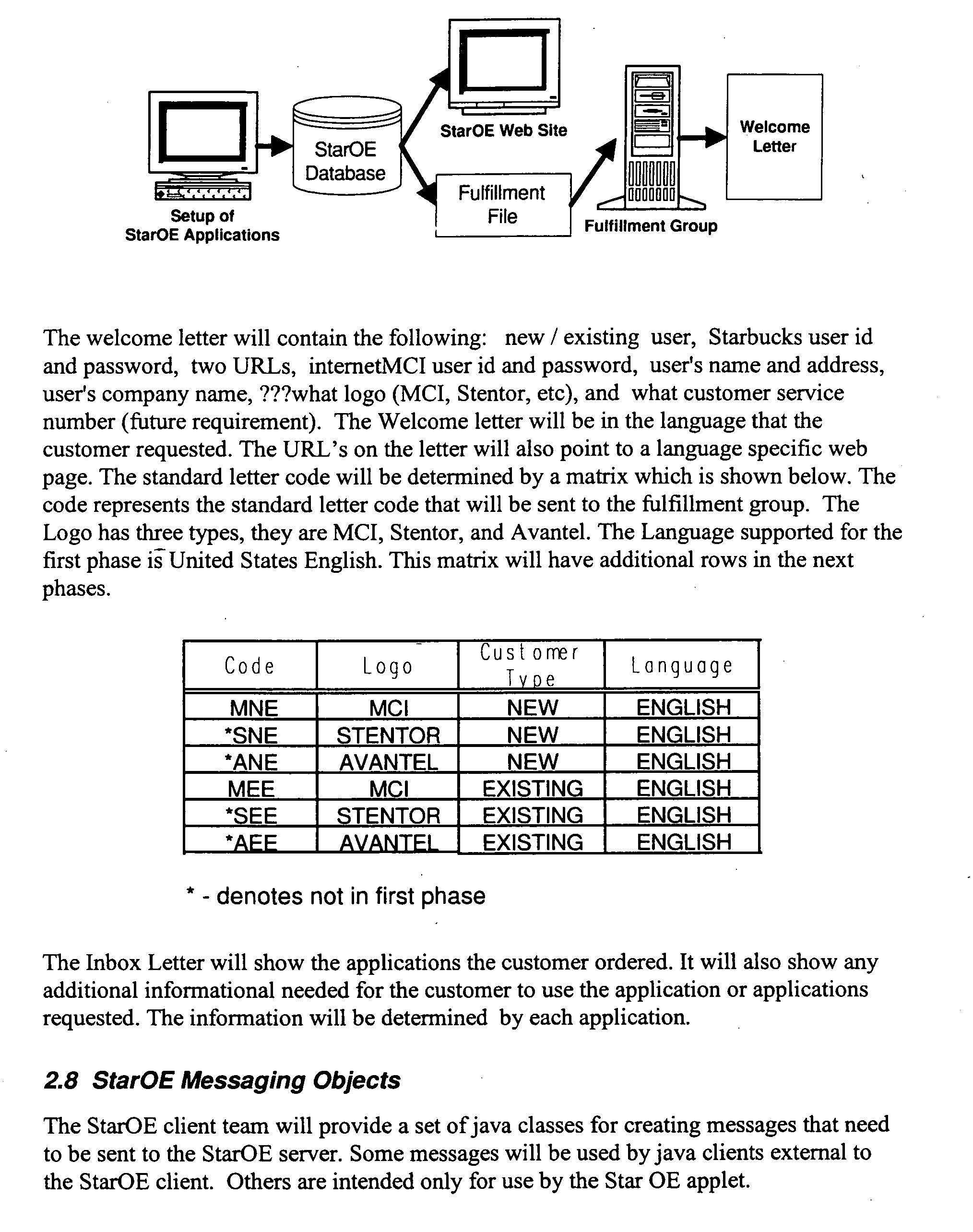 Figure US20050172018A1-20050804-P00434