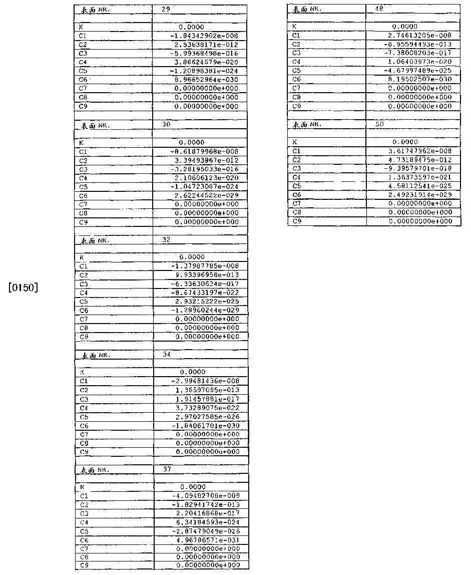Figure CN102207691BD00241