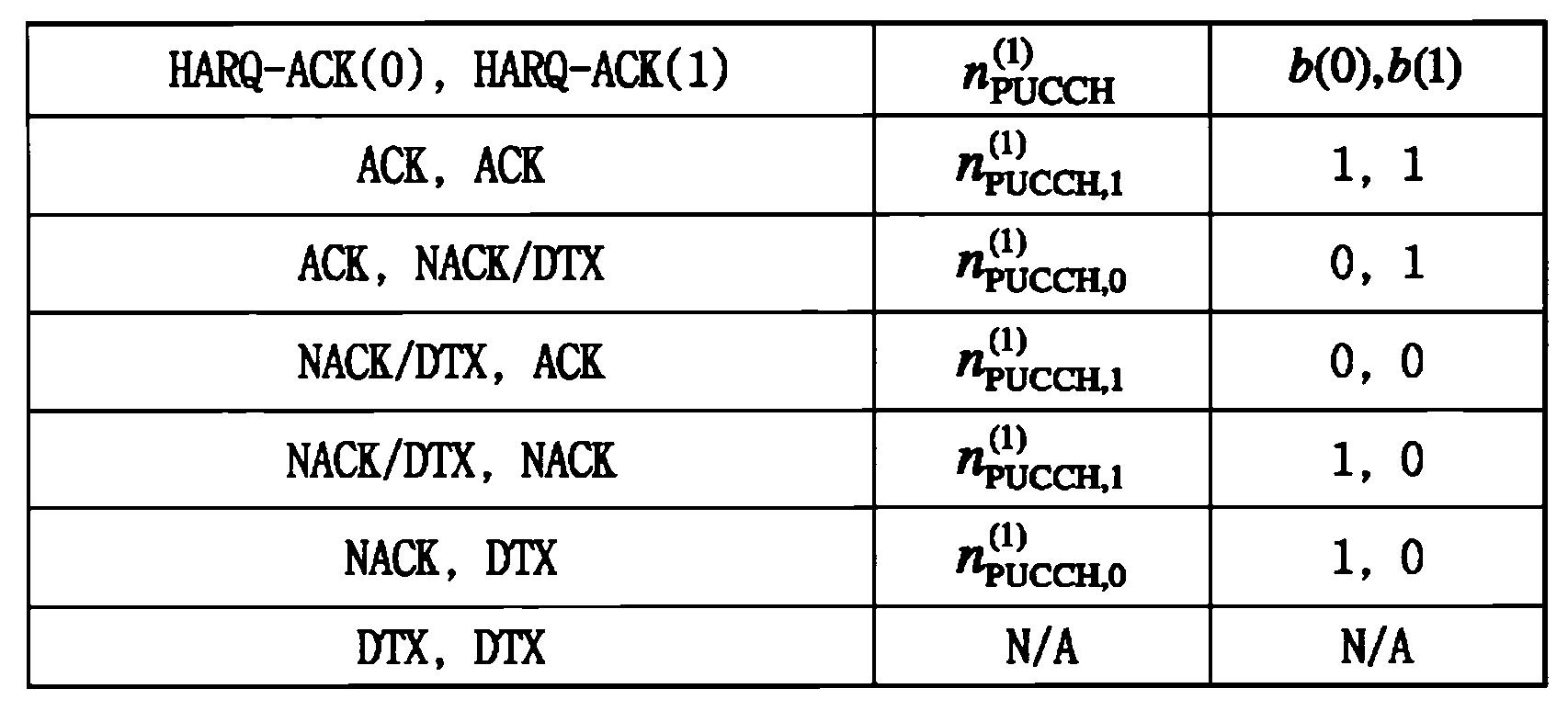 Figure 112013077203625-pct00060