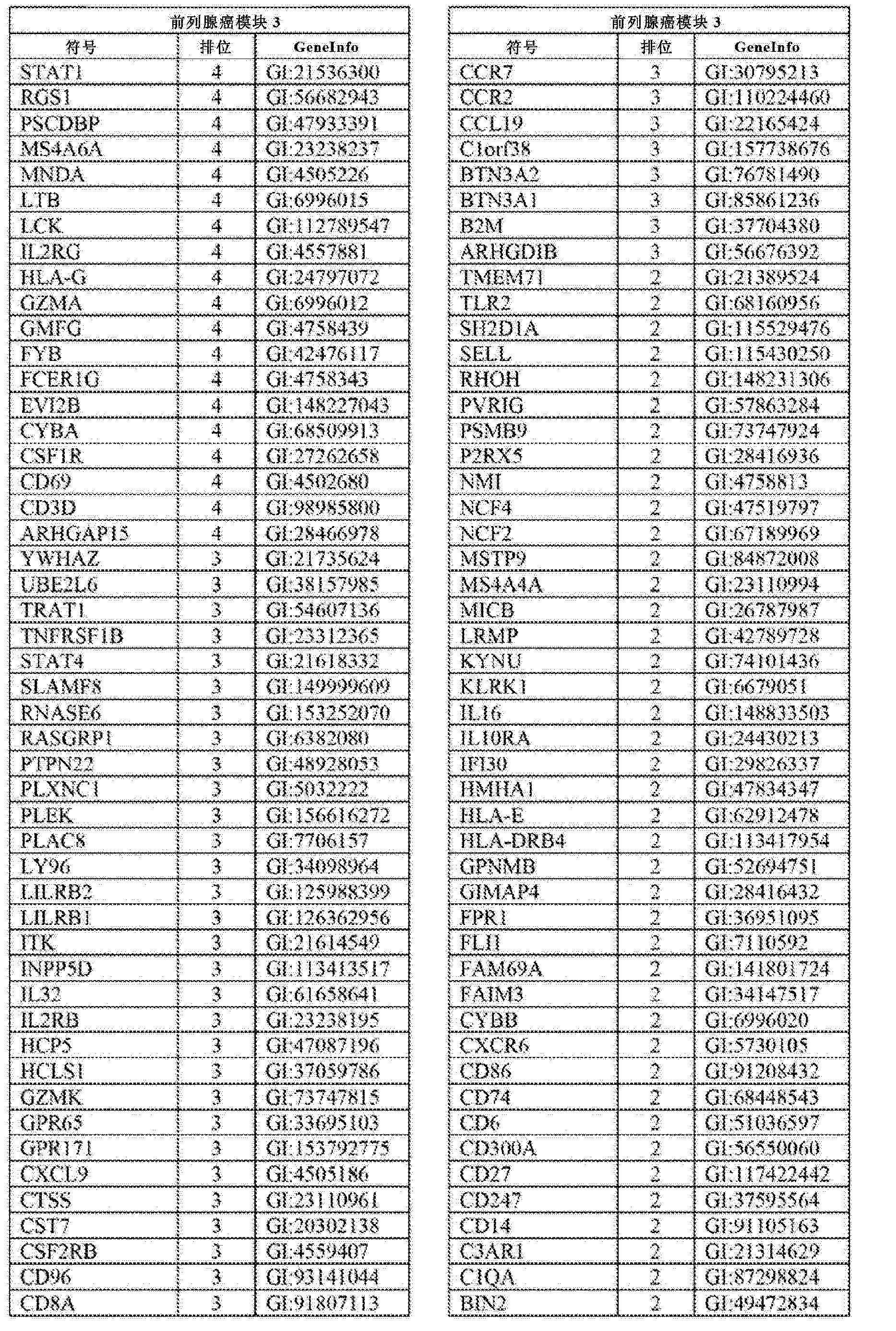 Figure CN102858999AD01361