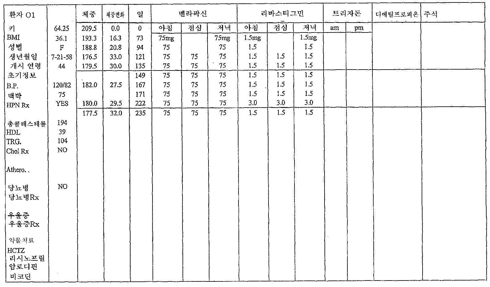Figure 112006042601610-PCT00012
