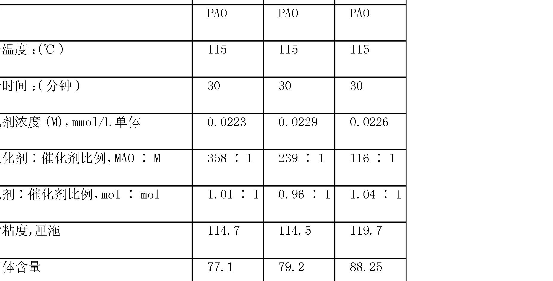 Figure CN102471396AD00171
