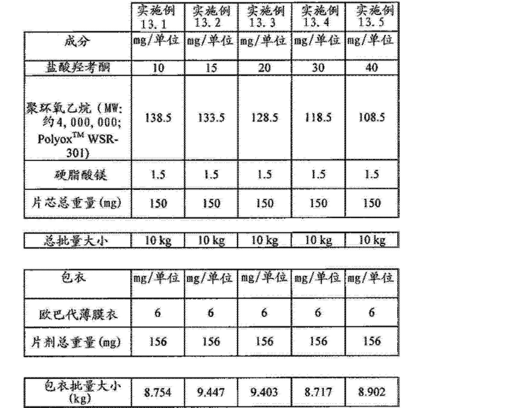 Figure CN102688241AD00802