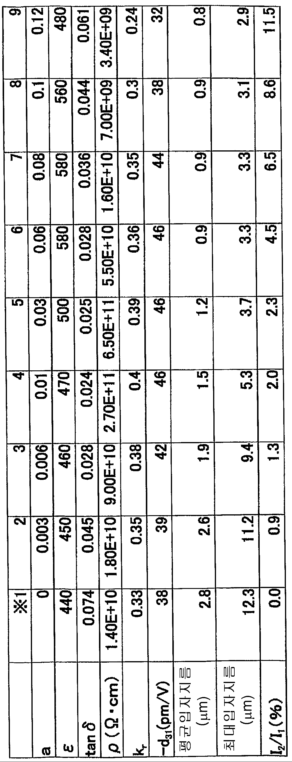 Figure 112010086043321-pct00001