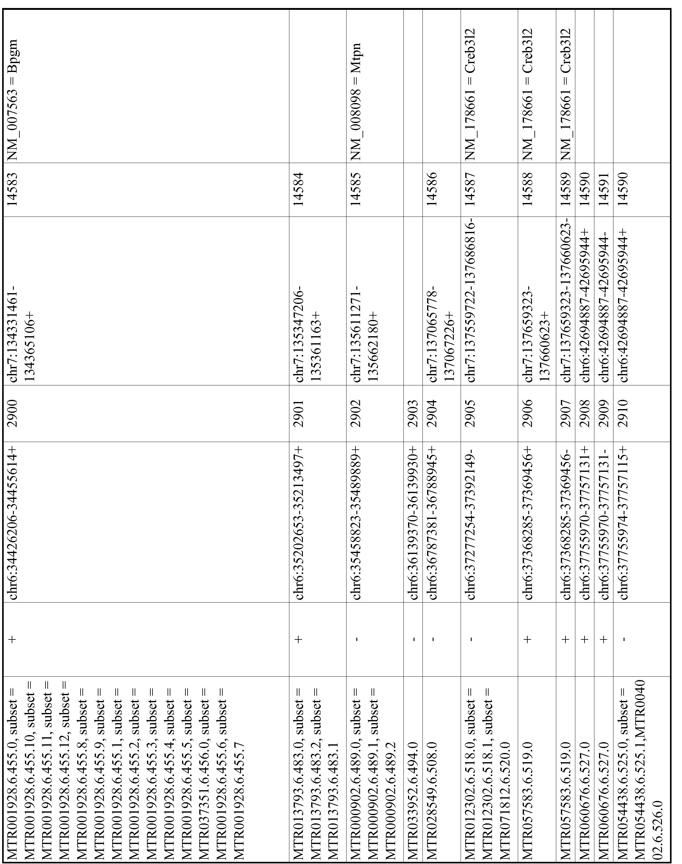 Figure imgf000592_0001