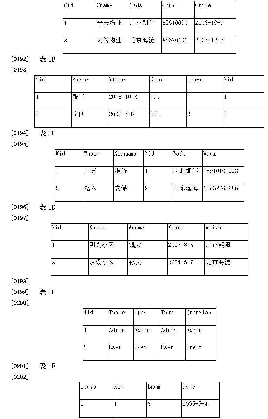 Figure CN105446828AD00171
