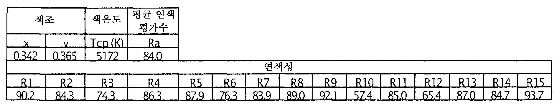 Figure 112006018872163-pct00038
