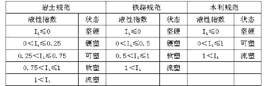 Figure CN104762944BD00051