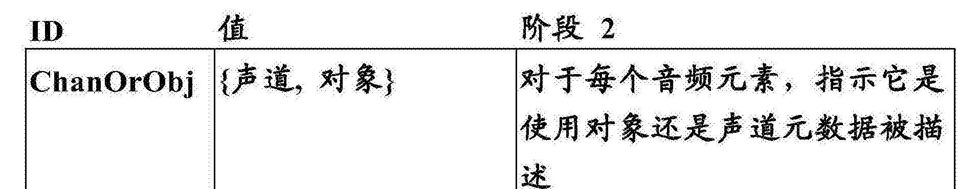 Figure CN105792086AD00271