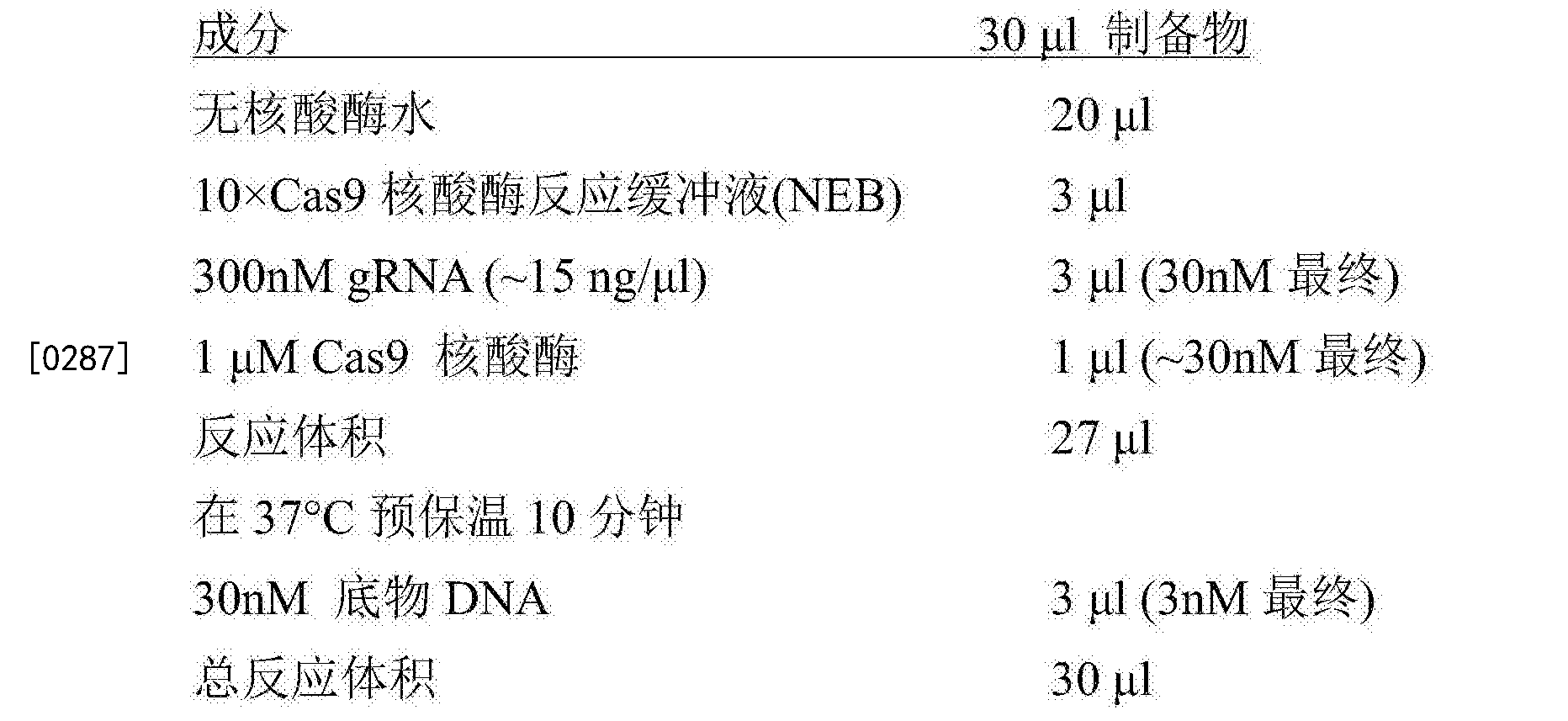 Figure CN107849581AD00511