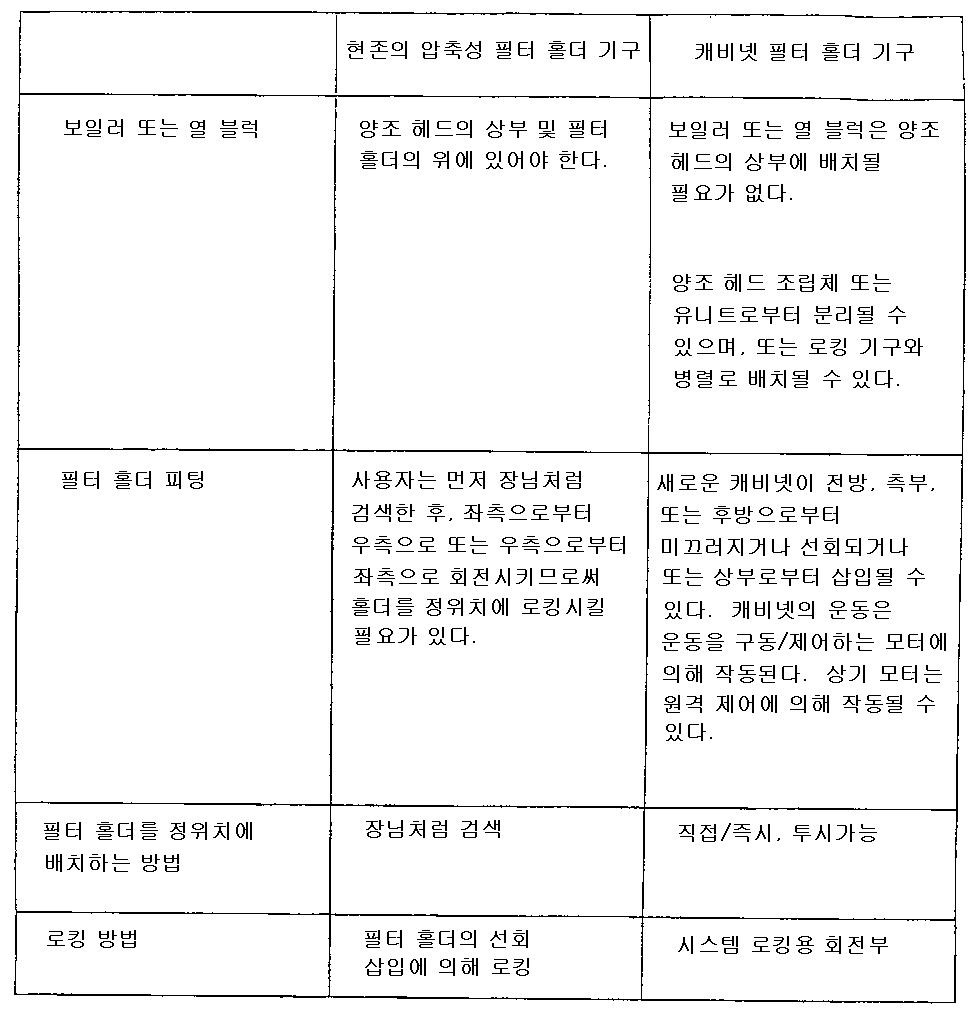 Figure 112006051260206-PCT00001