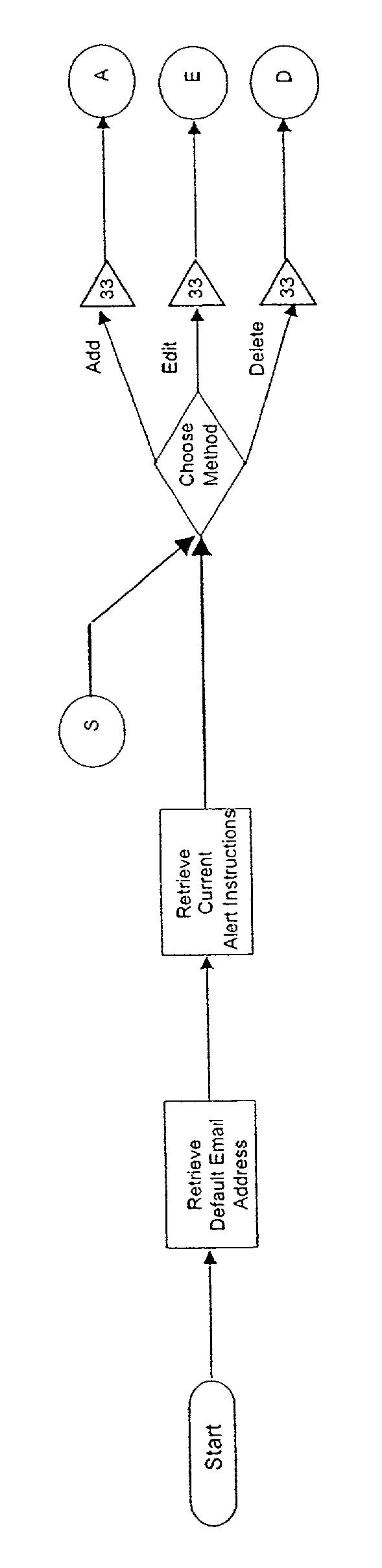 Figure US20020152151A1-20021017-P00027