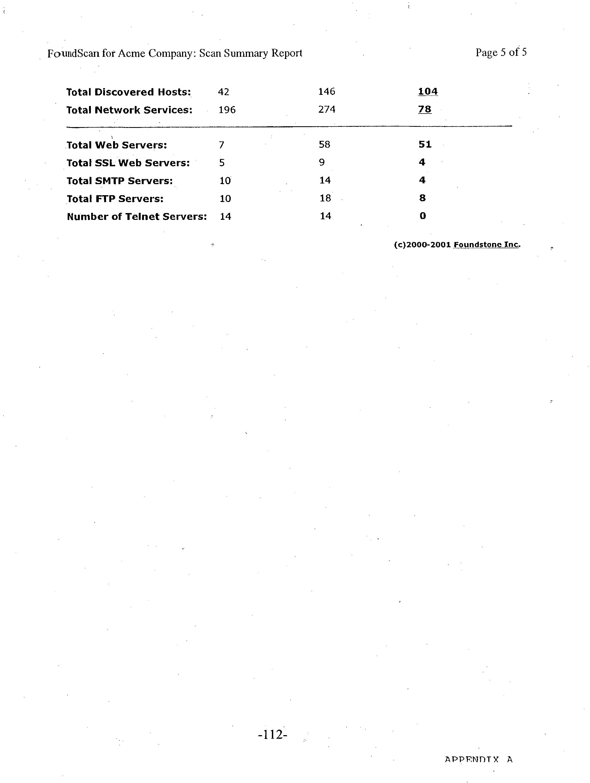Figure US20040015728A1-20040122-P00005