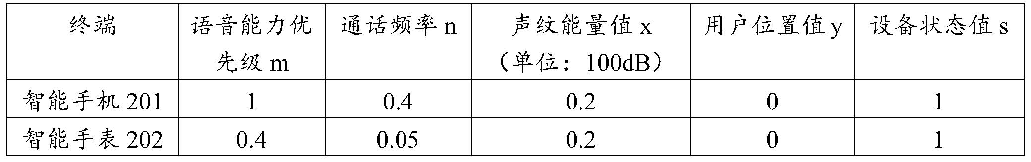 Figure PCTCN2020095751-appb-000011