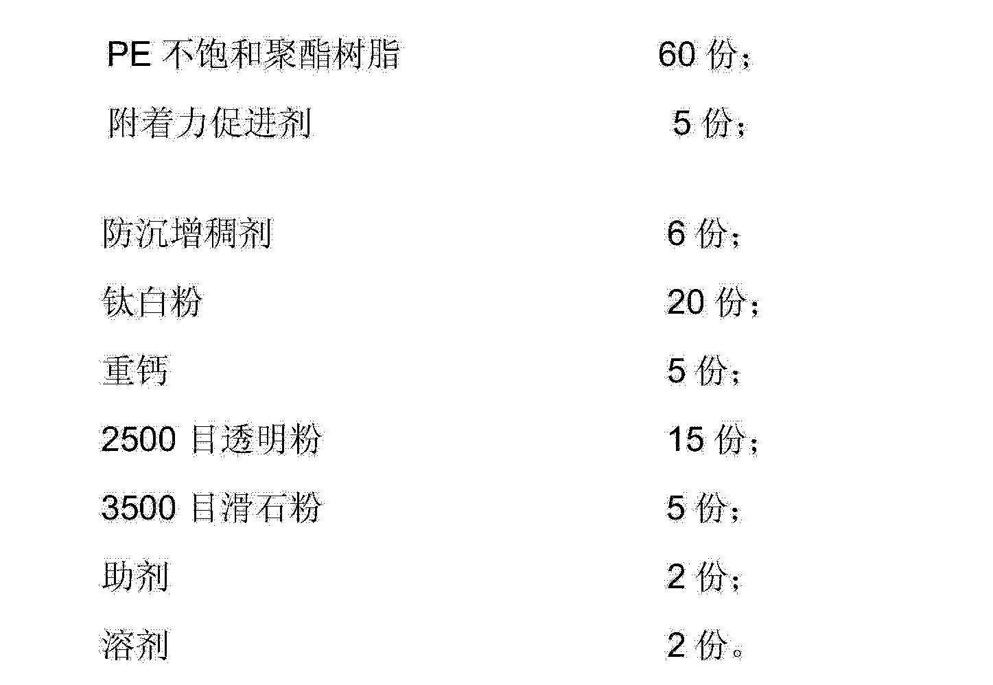 Figure CN103756532AD00072