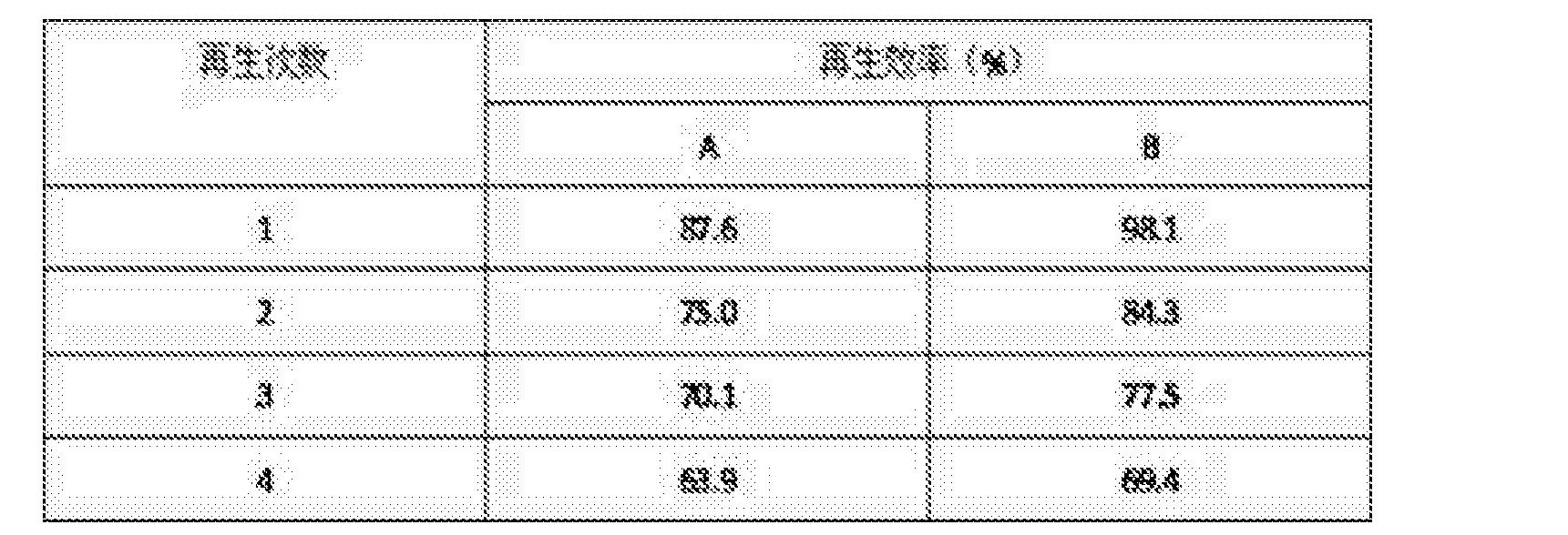 Figure CN107081142AD00055