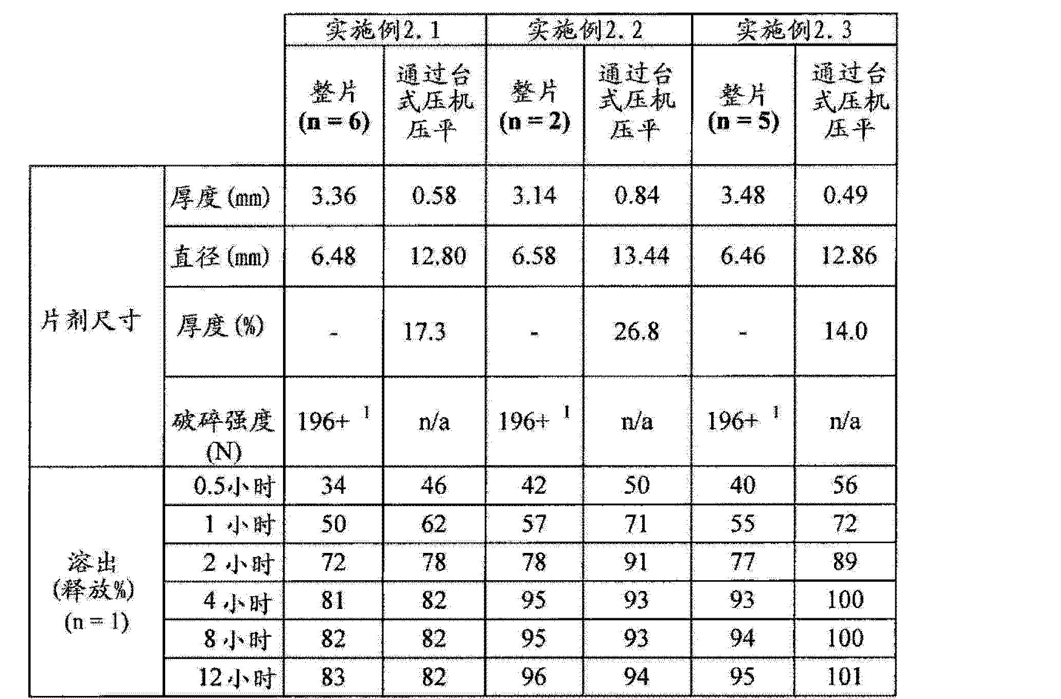 Figure CN102657630AD00521