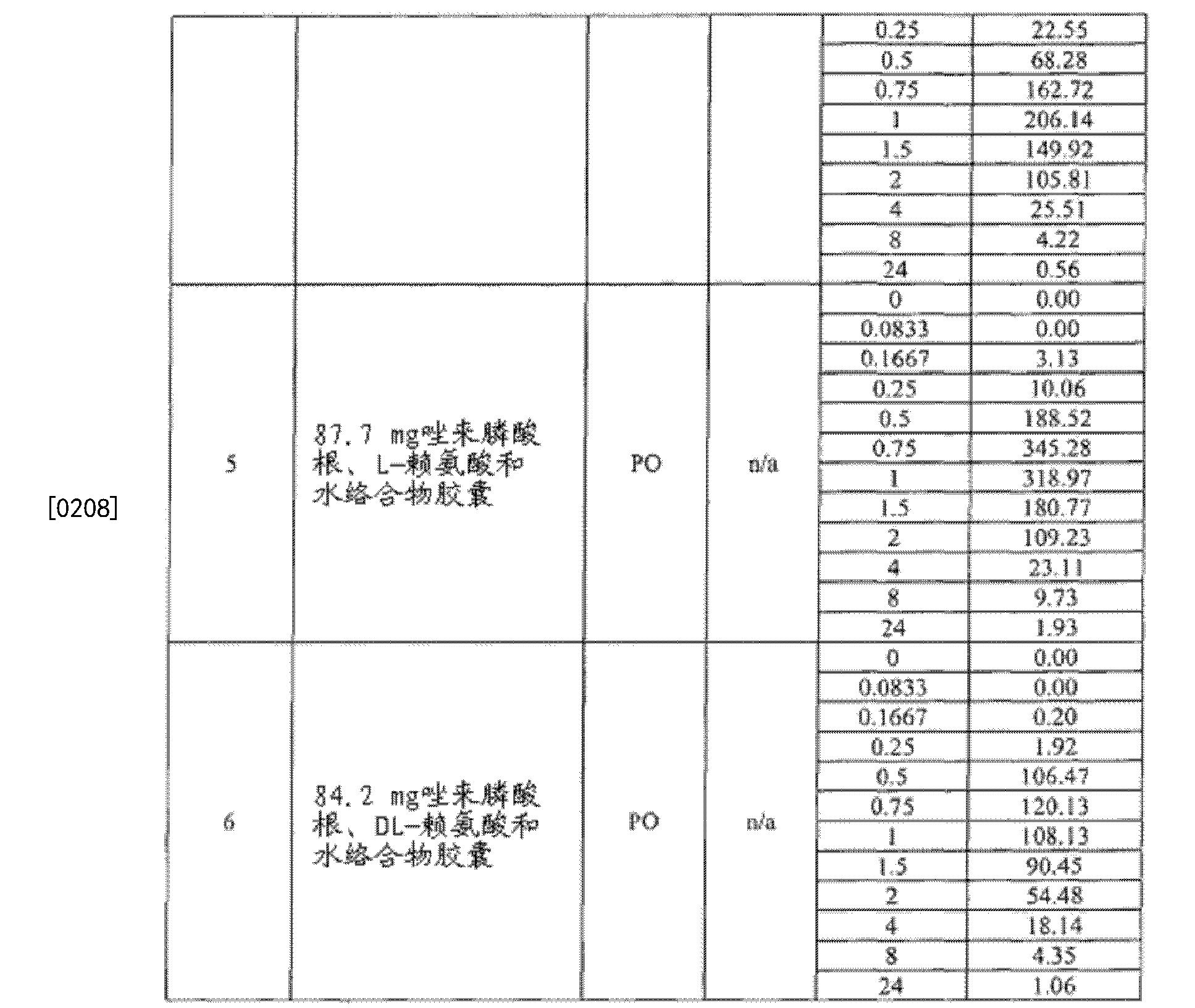 Figure CN102573809BD00241
