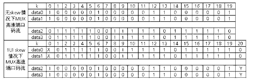 Figure CN103078723BD00083