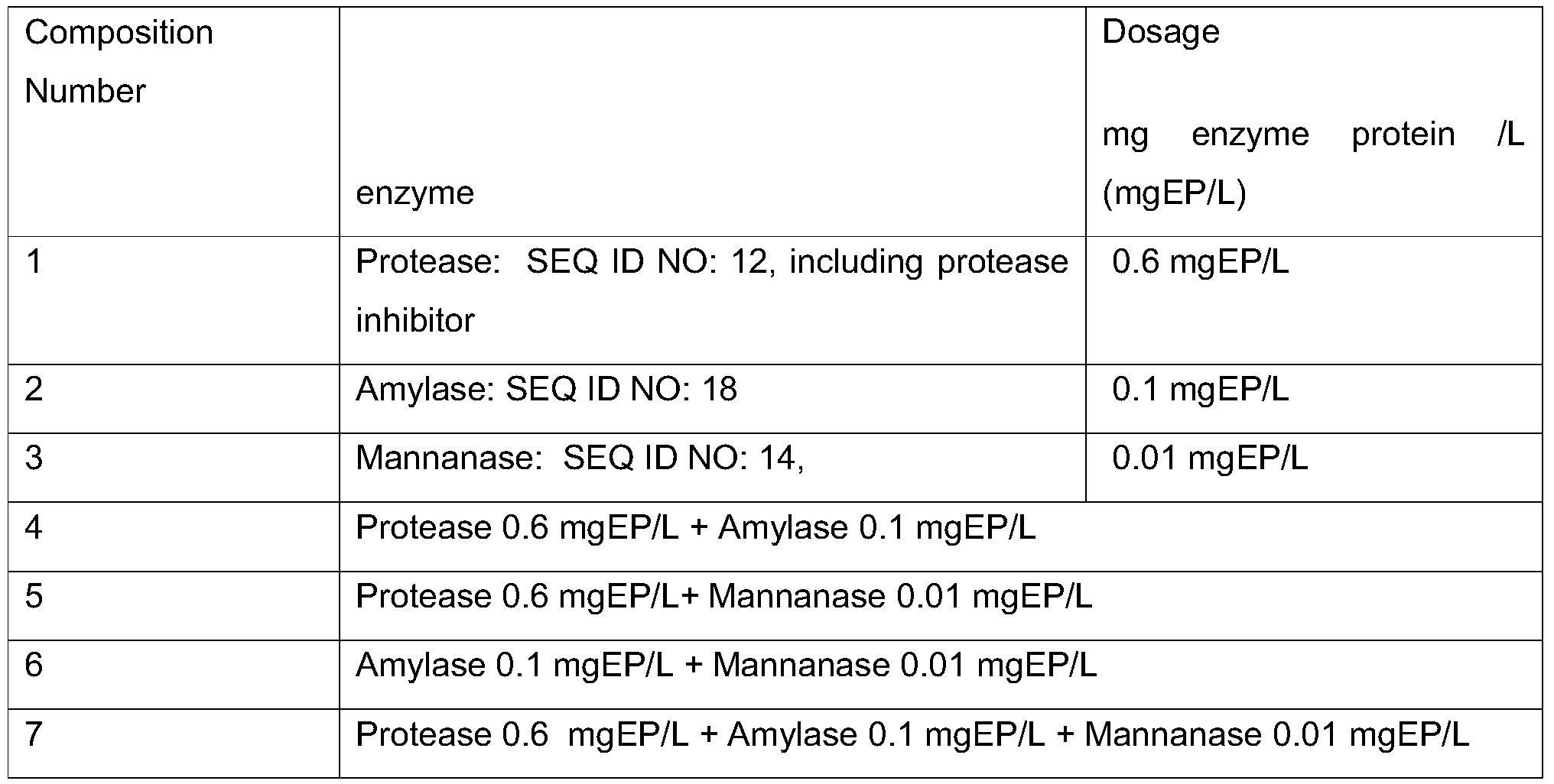Figure PCTCN2015075033-appb-000043