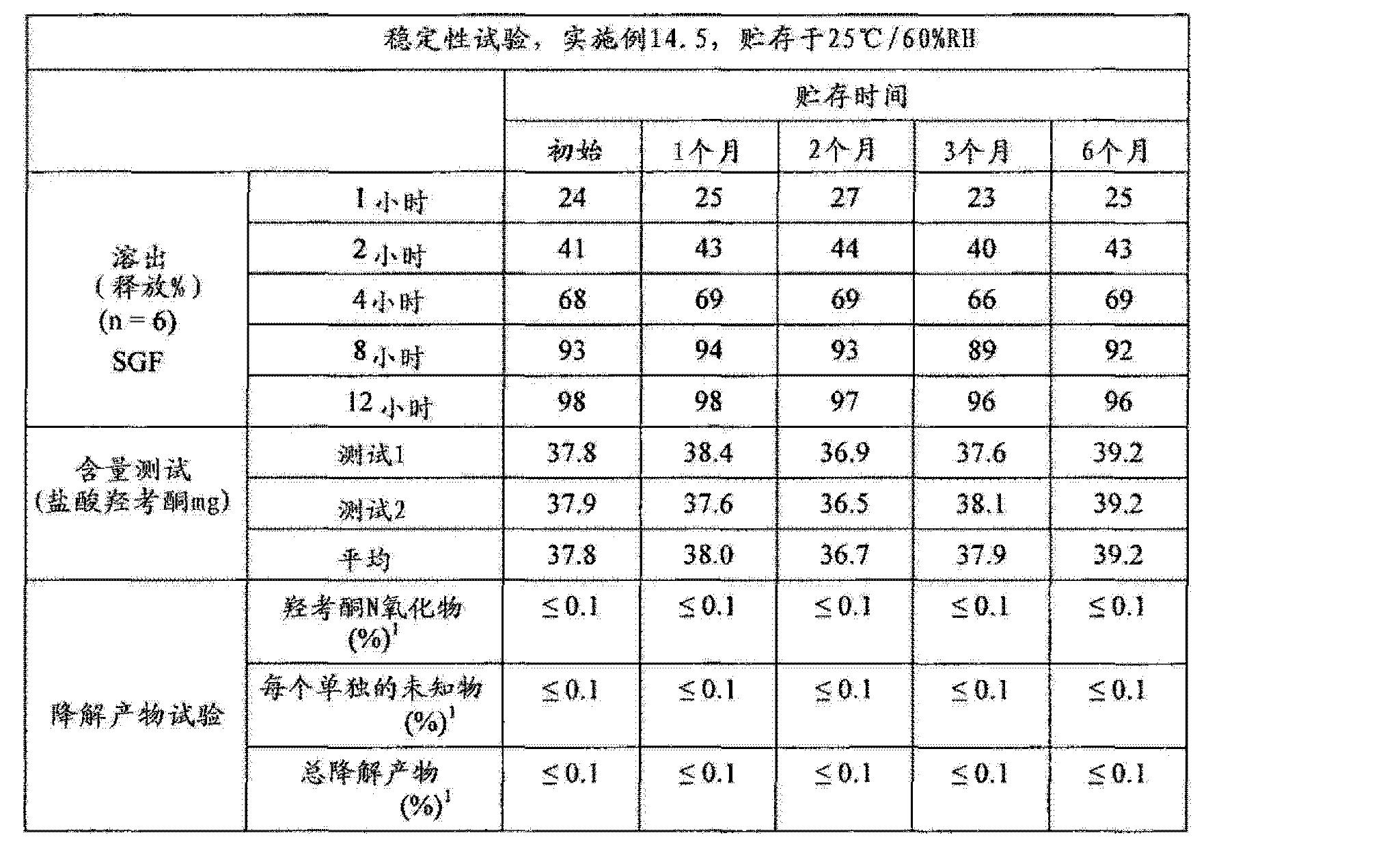 Figure CN102657630AD01032
