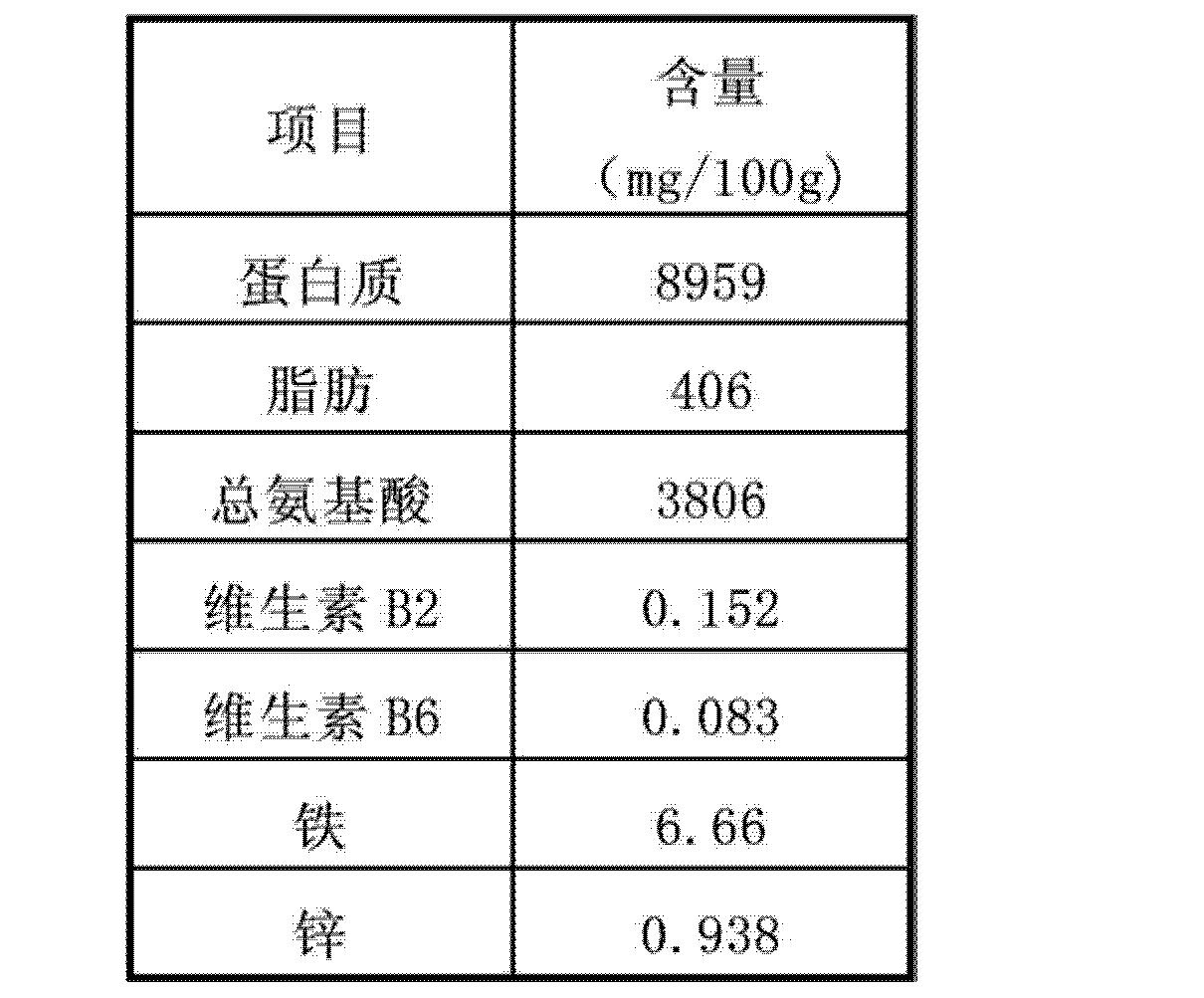 Figure CN103070387AD00141