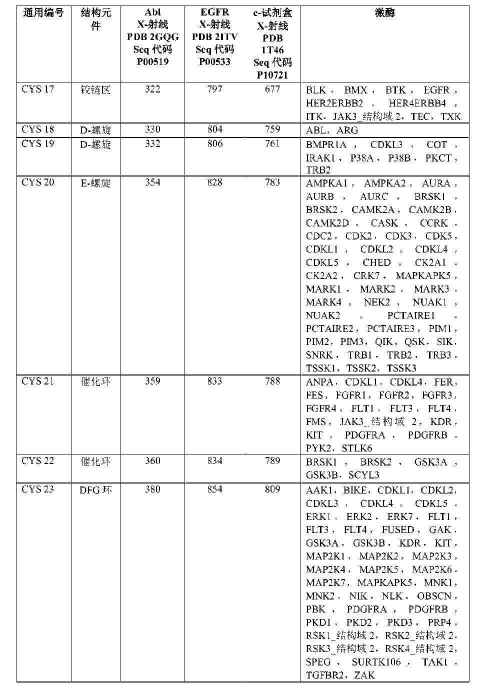 Figure CN103717602BD00181