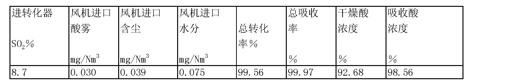 Figure CN101343047BD00134