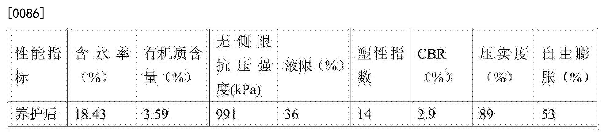 Figure CN108249713AD00072