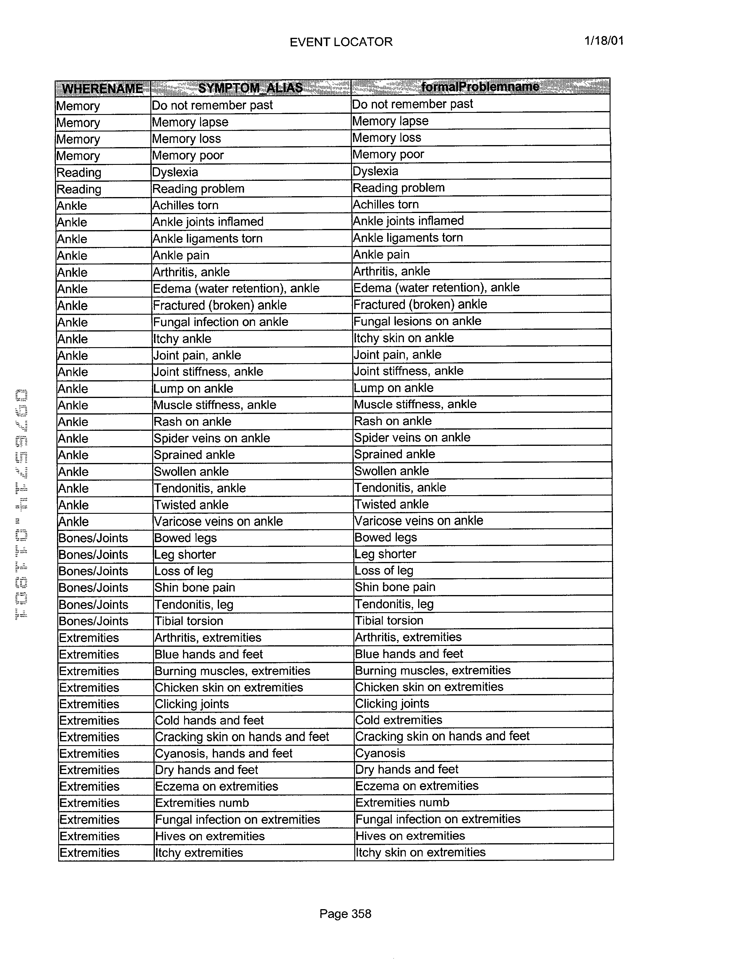 Figure US20030061072A1-20030327-P00359