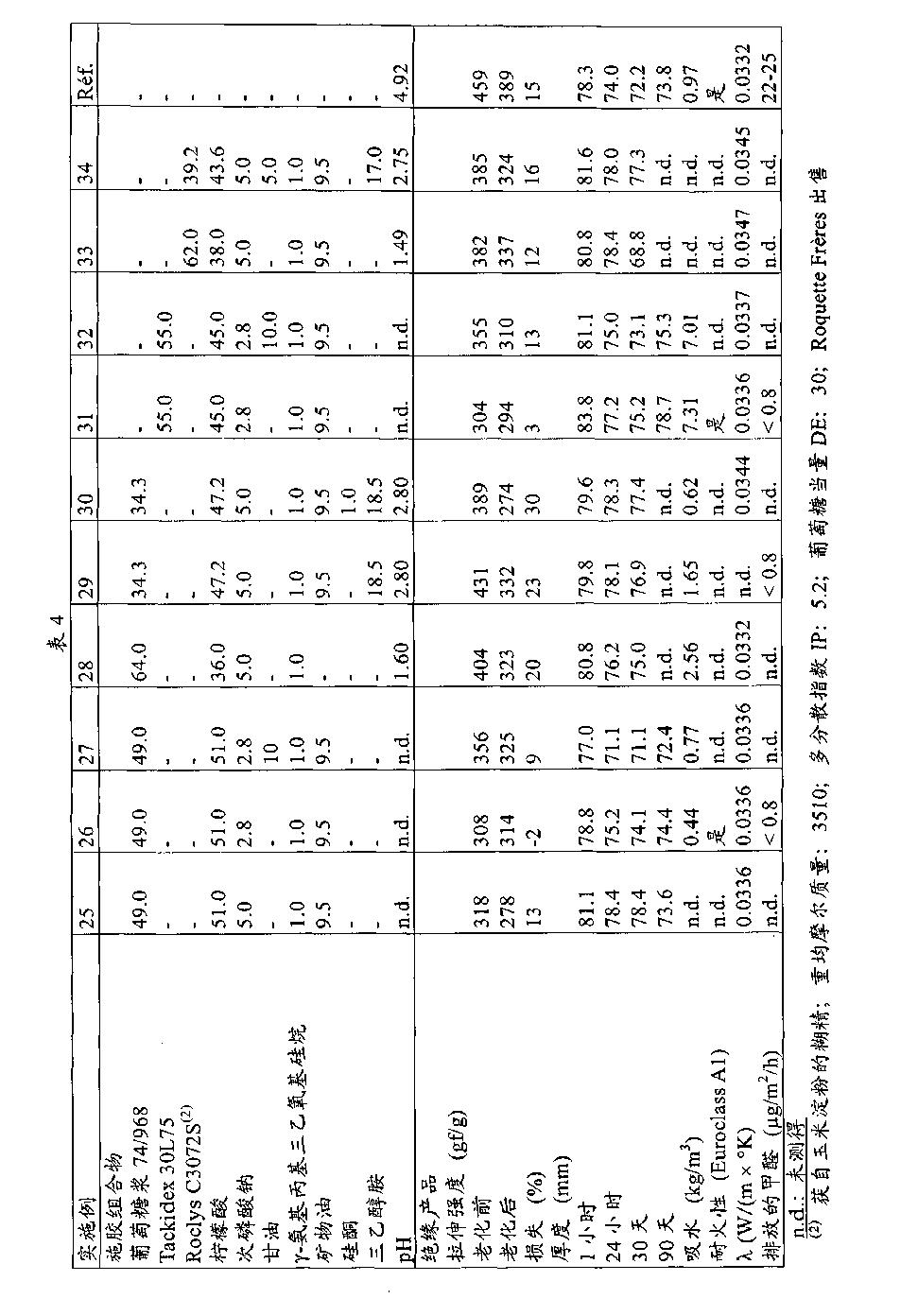 Figure CN101939268BD00141
