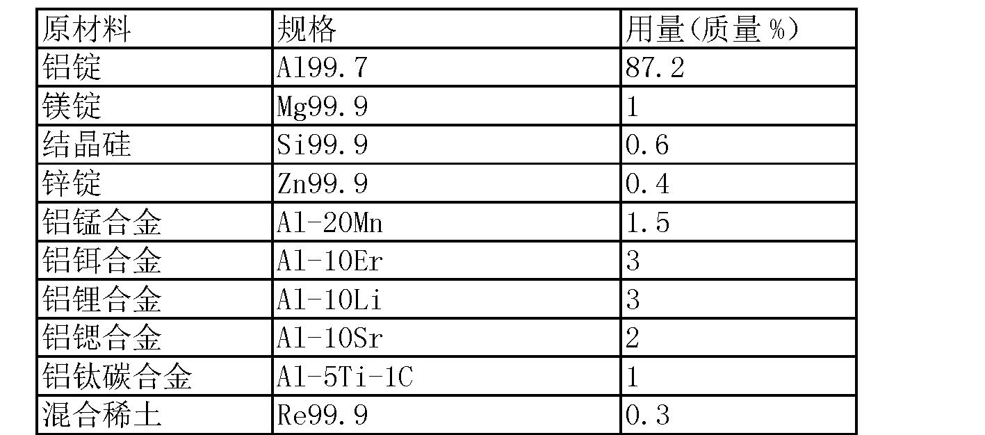 Figure CN104946942AD00051