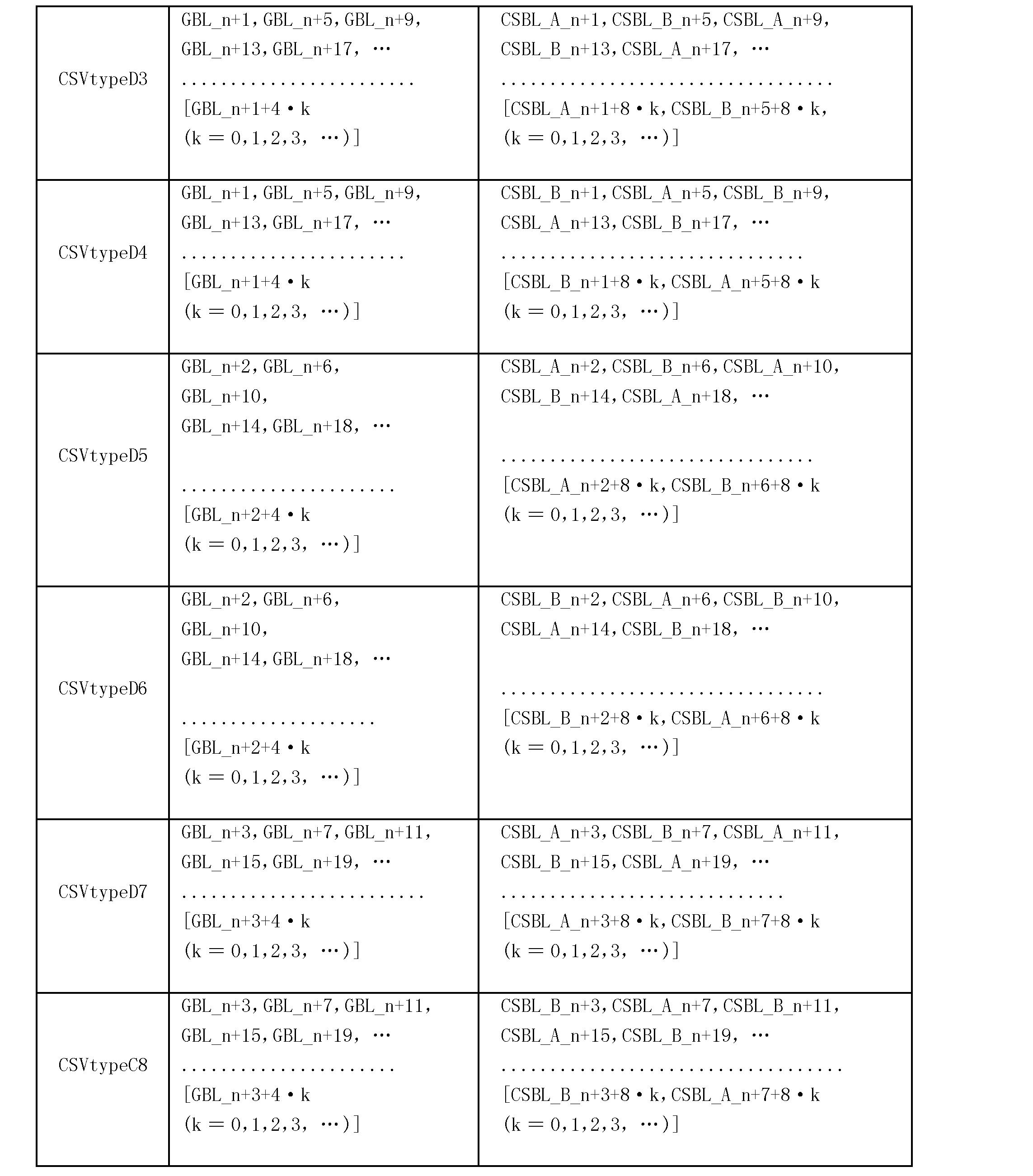 Figure CN101510034BD00471