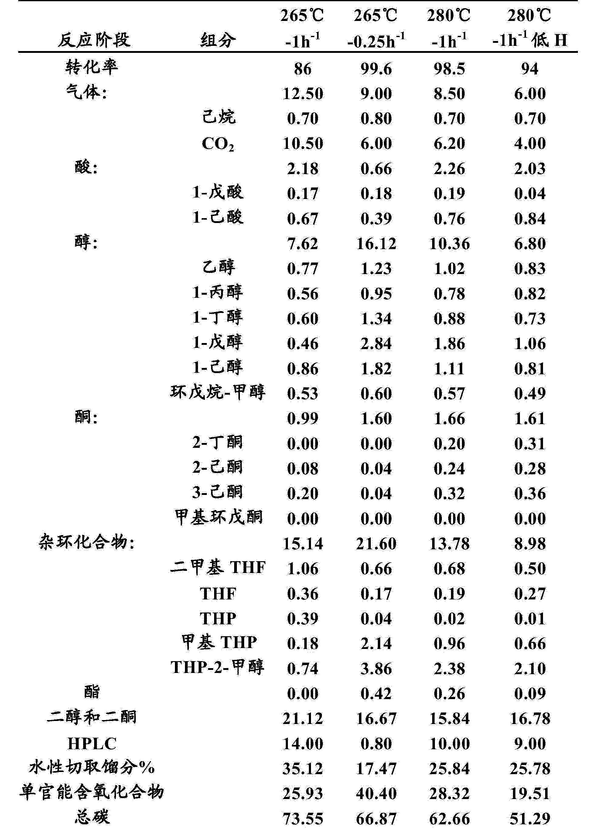 Figure CN104428060AD00151