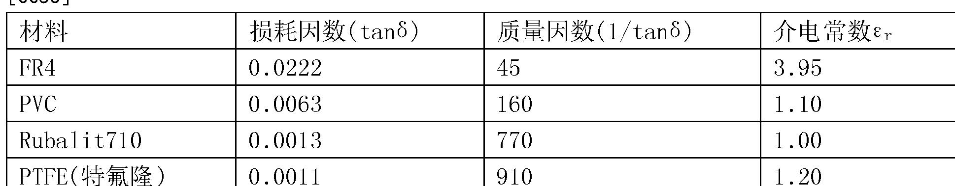 Figure CN103187629BD00071