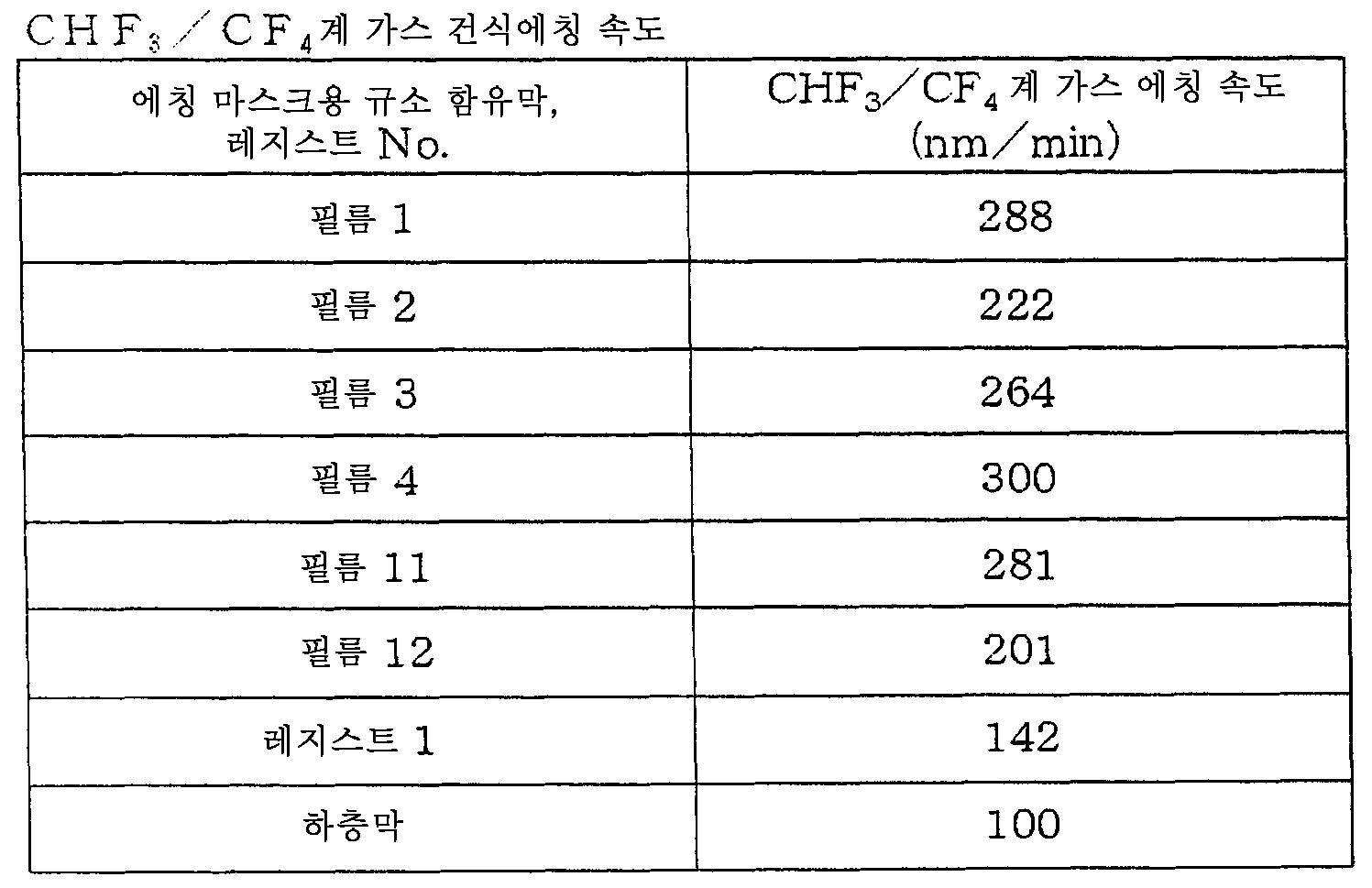 Figure 112006084839811-PAT00012