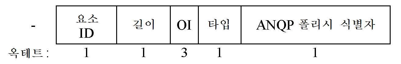 Figure 112014054201337-pct00002