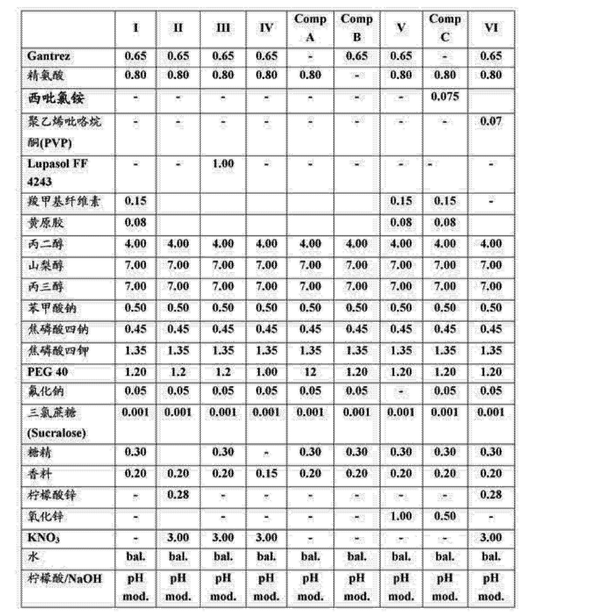 Figure CN102946841AD00161