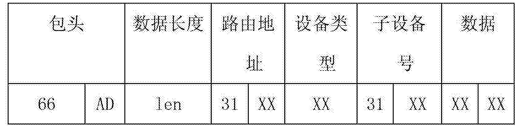 Figure CN103236960BD00071