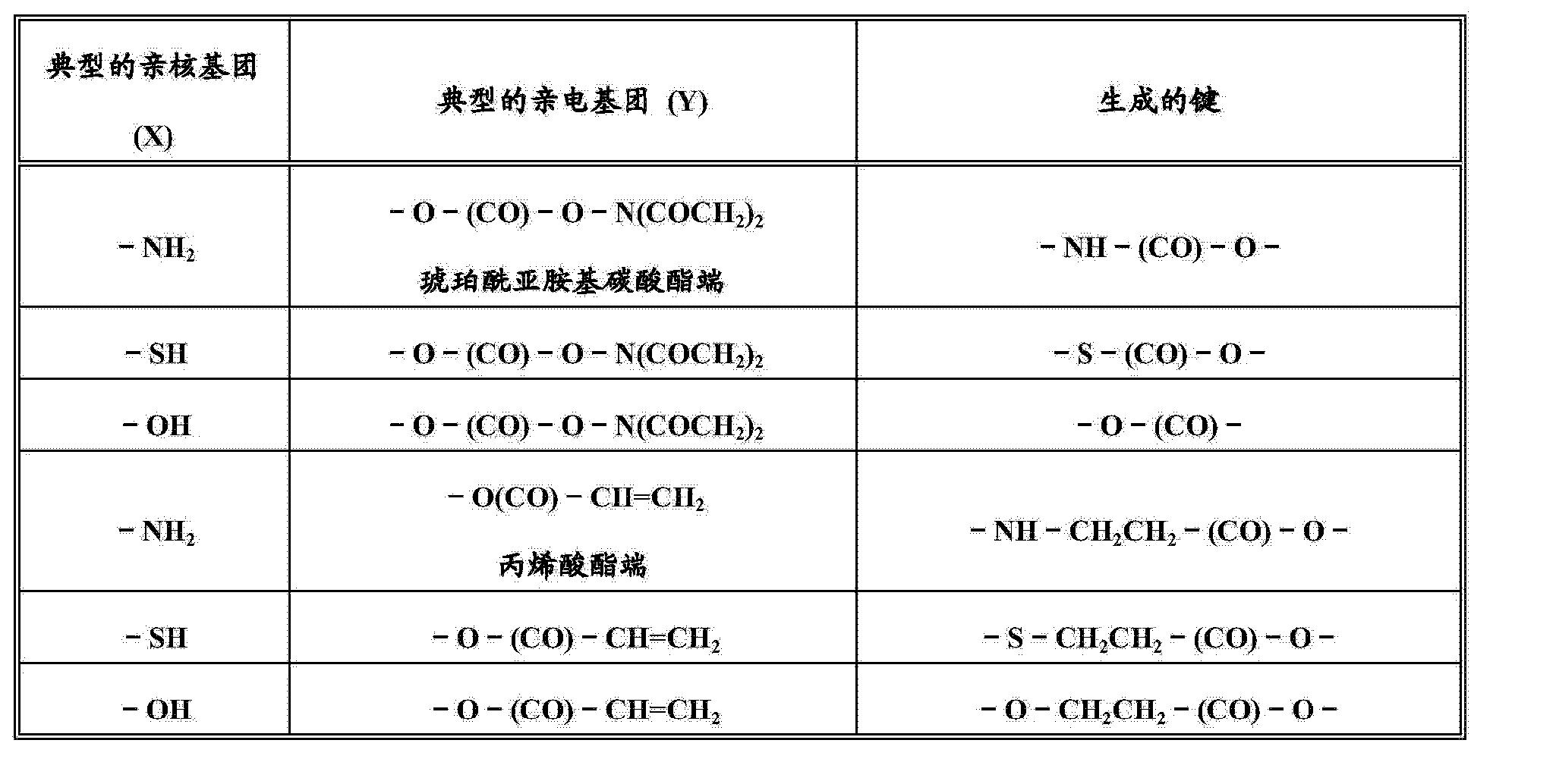 Figure CN104174071AD00201