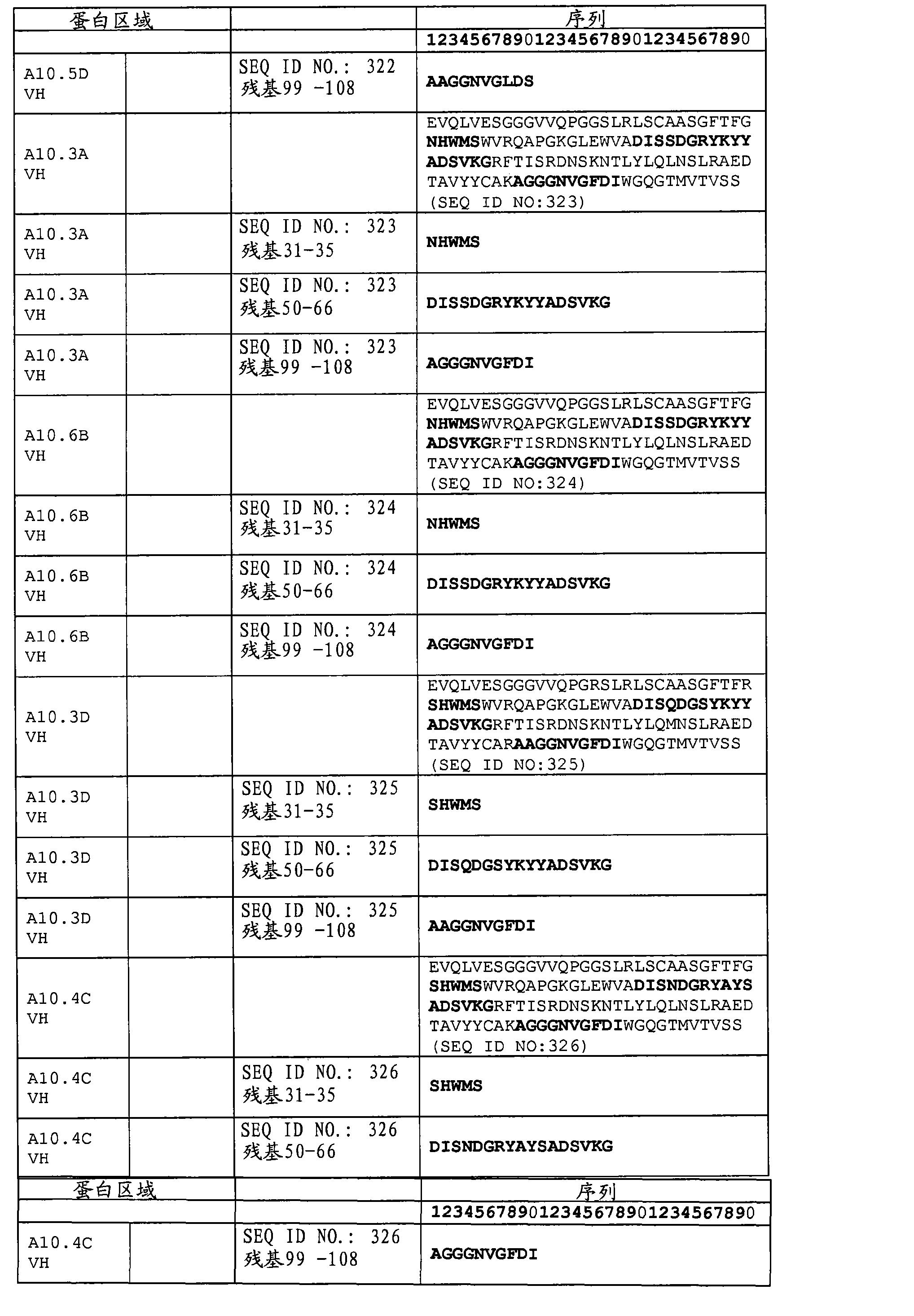 Figure CN102741288AD01231