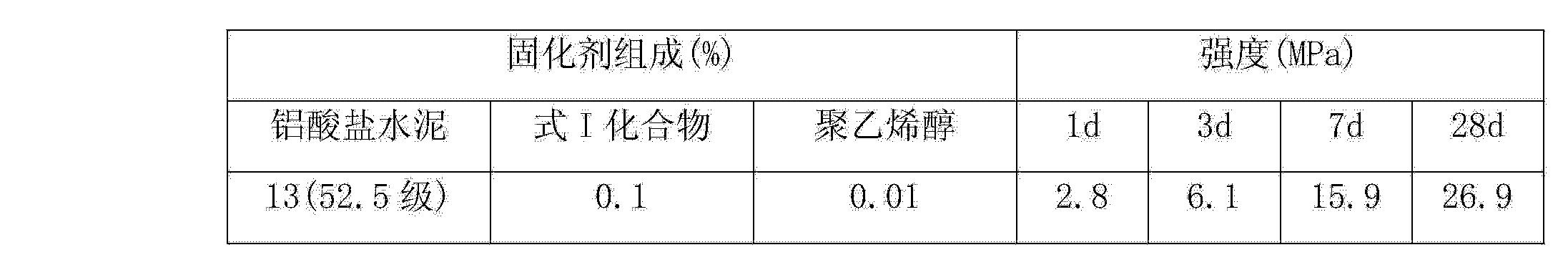 Figure CN103664891BD00061