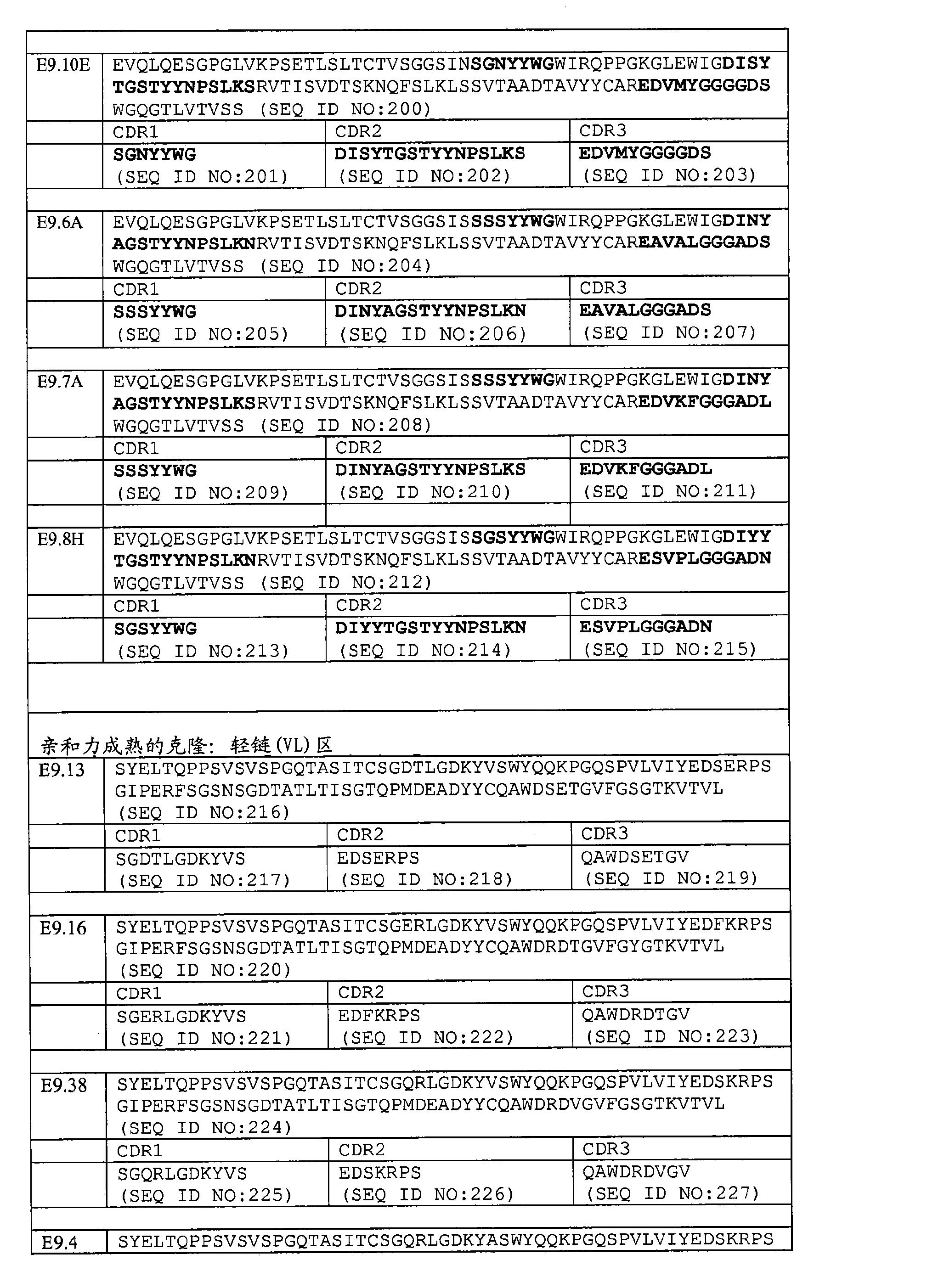 Figure CN102741288AD01171