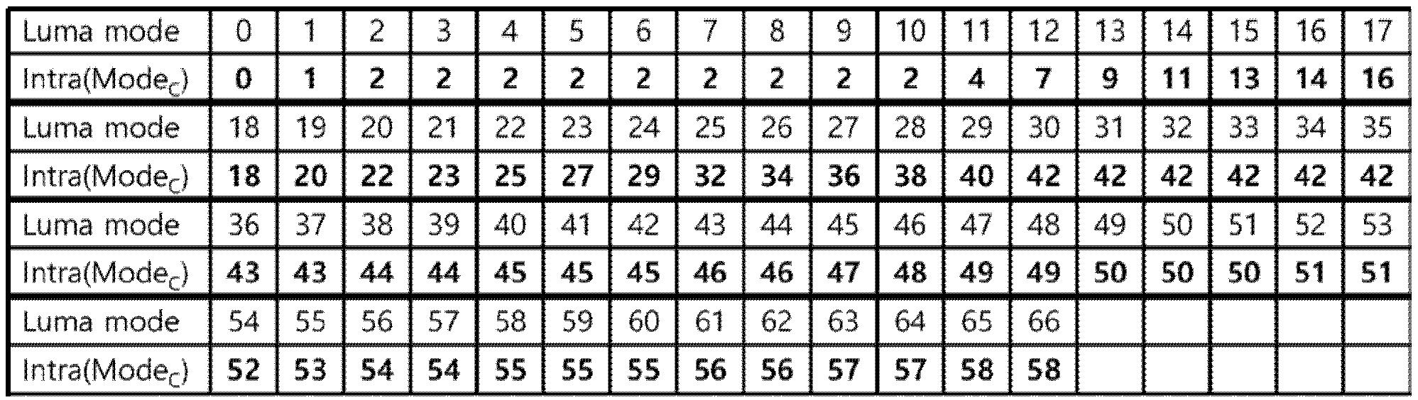 Figure PCTKR2016009411-appb-T000012