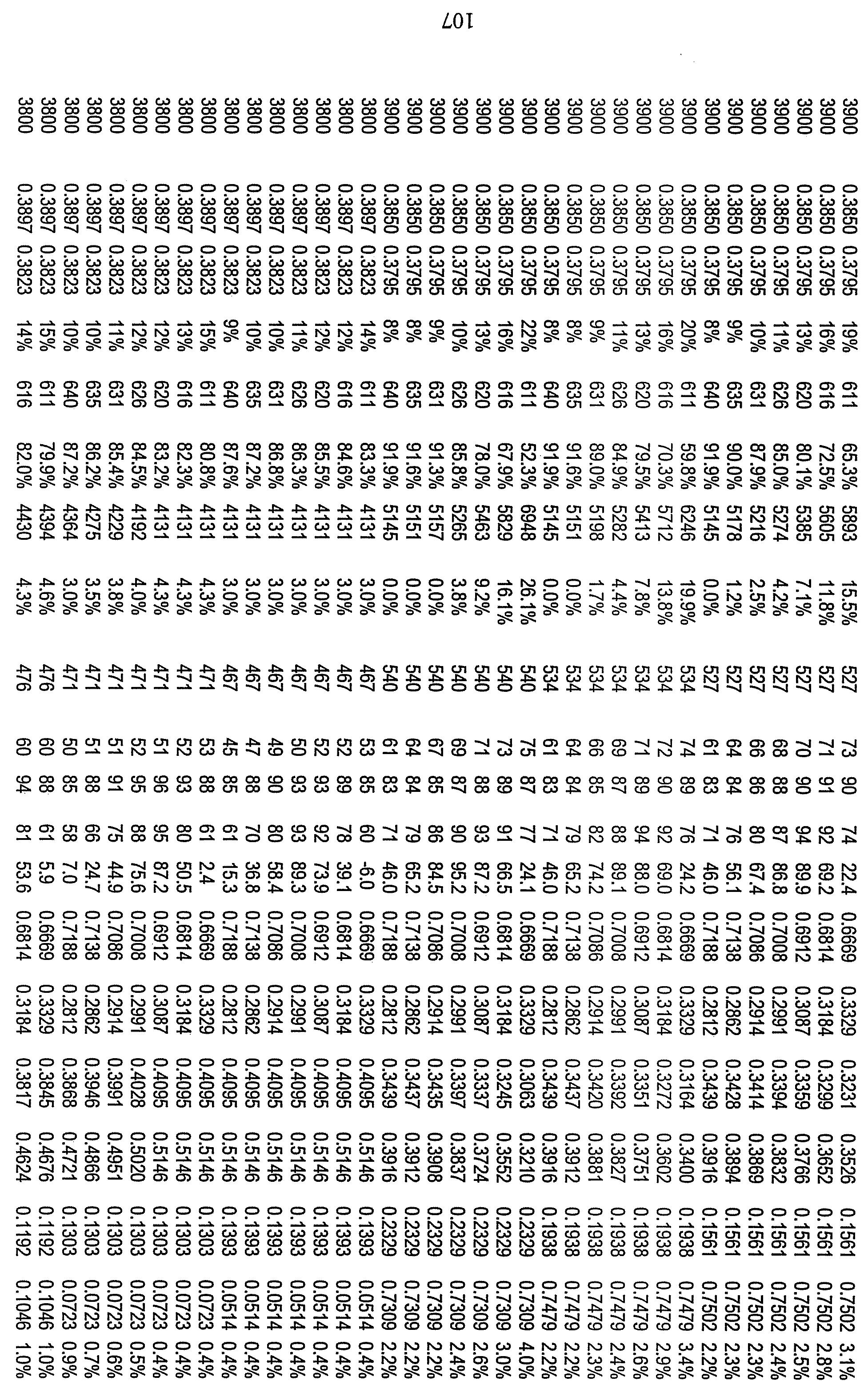 Figure 112010029469117-pct00073